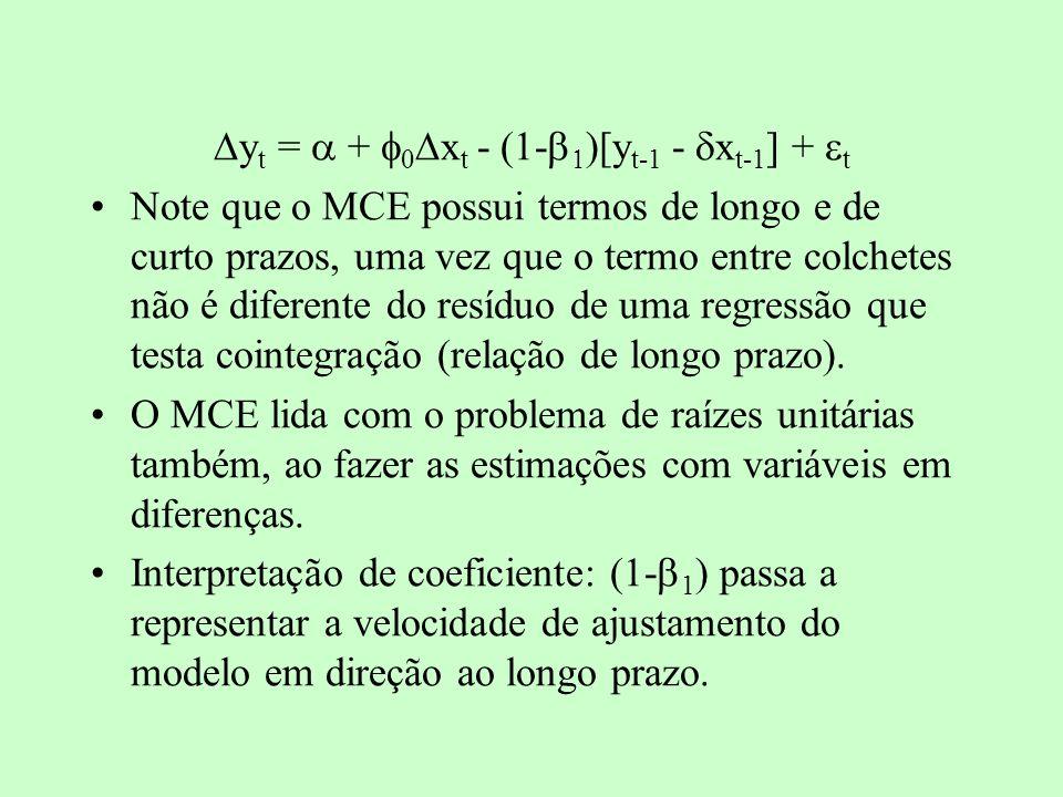 Dyt =  + f0Dxt - (1-b1)[yt-1 - dxt-1] + t
